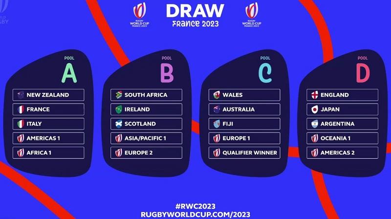 Состоялась жеребьёвка Кубка Мира по регби 2023.